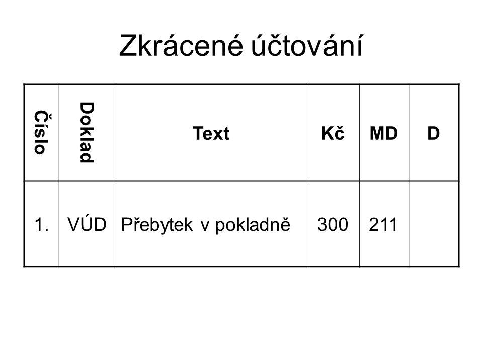 Zkrácené účtování Číslo Doklad TextKčMDD 1.VÚDPřebytek v pokladně300211