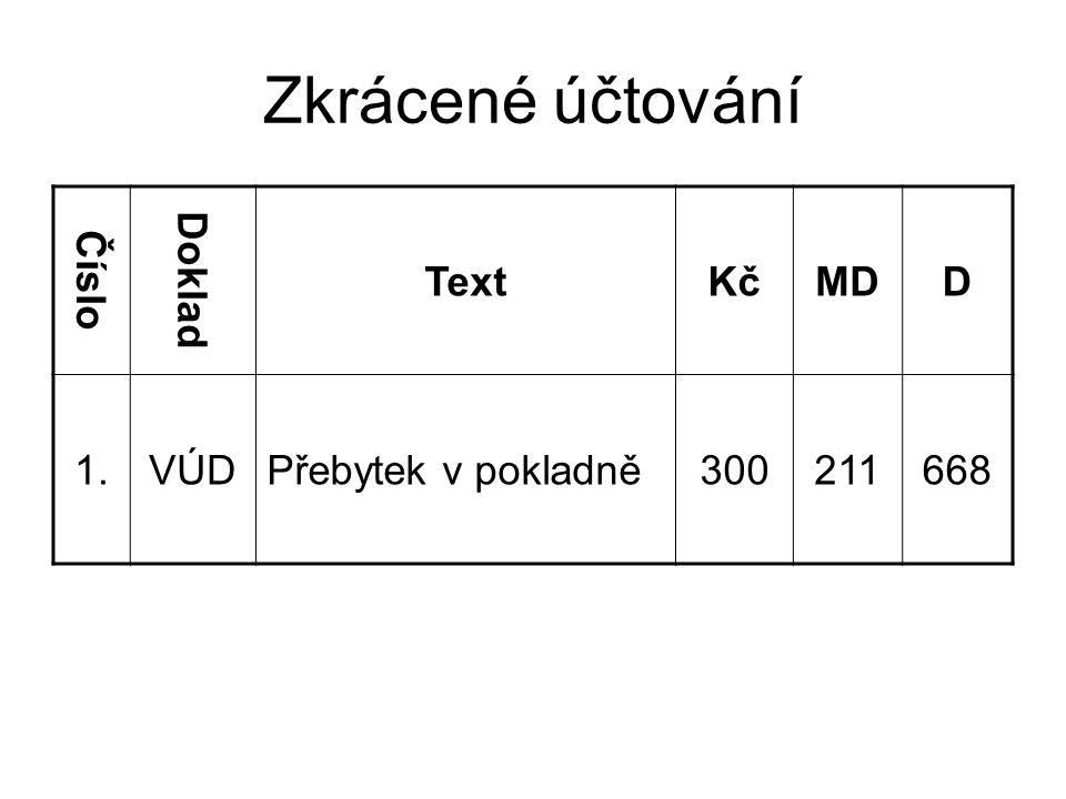 Zkrácené účtování Číslo Doklad TextKčMDD 1.VÚDPřebytek v pokladně300211668