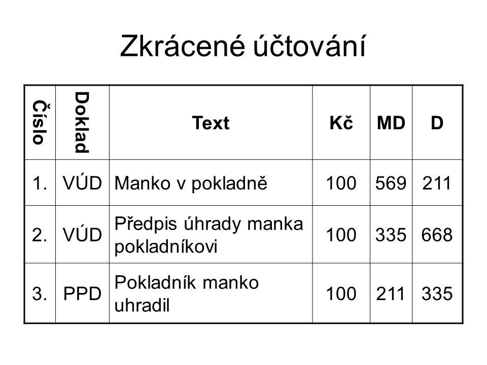Zkrácené účtování Číslo Doklad TextKčMDD 1.VÚDManko v pokladně100569211 2.VÚD Předpis úhrady manka pokladníkovi 100335668 3.PPD Pokladník manko uhradil 100211335