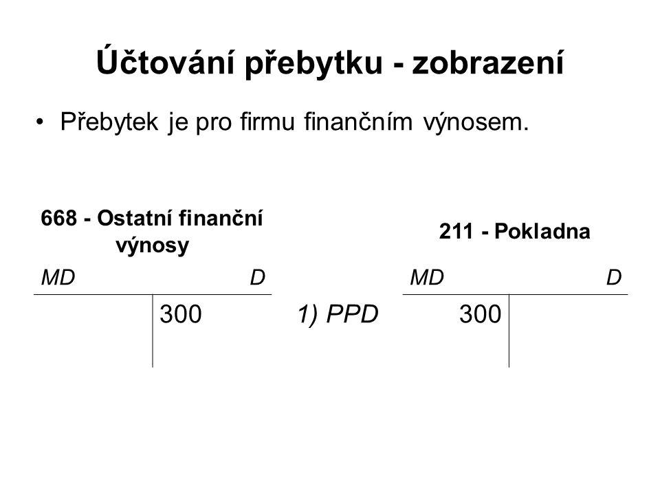 Zkrácené účtování Číslo Doklad TextKčMDD 1.VÚDPřebytek v pokladně300