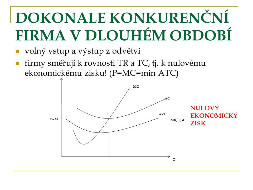 DOKONALE KONKURENČNÍ FIRMA V DLOUHÉM OBDOBÍ volný vstup a výstup z odvětví firmy směřují k rovnosti TR a TC, tj. k nulovému ekonomickému zisku! (P=MC=