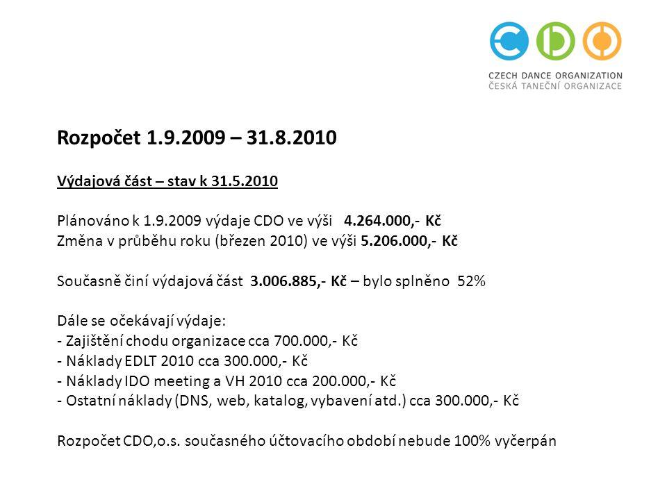 Rozpočet 1.9.2009 – 31.8.2010 Výdajová část – stav k 31.5.2010 Plánováno k 1.9.2009 výdaje CDO ve výši 4.264.000,- Kč Změna v průběhu roku (březen 2010) ve výši 5.206.000,- Kč Současně činí výdajová část 3.006.885,- Kč – bylo splněno 52% Dále se očekávají výdaje: - Zajištění chodu organizace cca 700.000,- Kč - Náklady EDLT 2010 cca 300.000,- Kč - Náklady IDO meeting a VH 2010 cca 200.000,- Kč - Ostatní náklady (DNS, web, katalog, vybavení atd.) cca 300.000,- Kč Rozpočet CDO,o.s.
