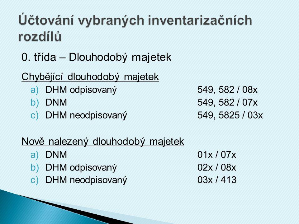 0. třída – Dlouhodobý majetek Chybějící dlouhodobý majetek a)DHM odpisovaný549, 582 / 08x b)DNM549, 582 / 07x c)DHM neodpisovaný549, 5825 / 03x Nově n