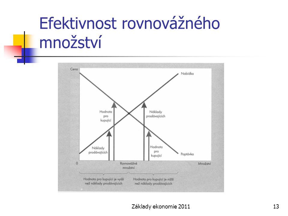 Základy ekonomie 201113 Efektivnost rovnovážného množství