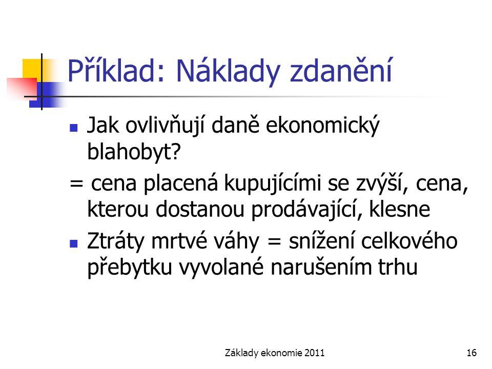 Základy ekonomie 201116 Příklad: Náklady zdanění Jak ovlivňují daně ekonomický blahobyt.