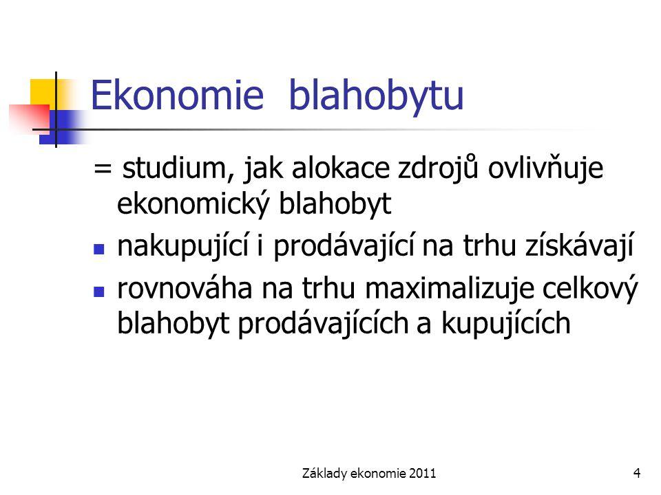 Základy ekonomie 201115 Příklad ze života
