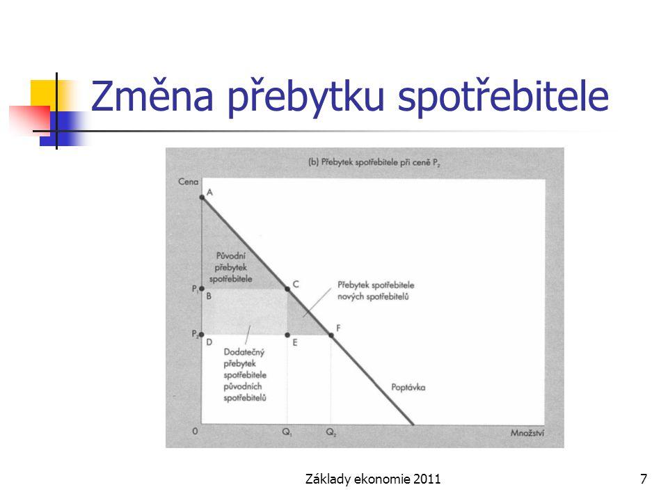Základy ekonomie 201118 Daňový příjem T = výše daně Q = prodané množství produktu Daňový příjem státu = T * Q