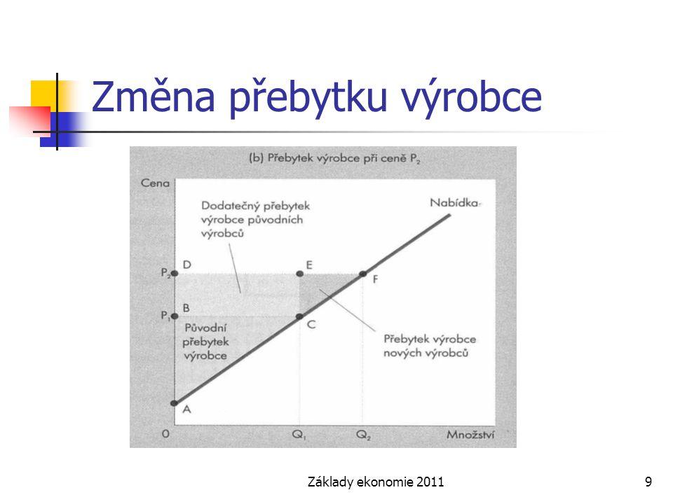 """Základy ekonomie 201110 Celkový přebytek a efektivnost = přebytek spotřebitele + přebytek výrobce efektivnost = taková alokace zdrojů, kdy je celkový přebytek všech členů společnosti maximální X rovnost = """"spravedlivé rozdělení blahobytu mezi všechny členy společnosti"""