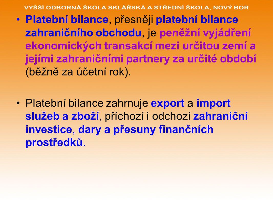 Platební bilance, přesněji platební bilance zahraničního obchodu, je peněžní vyjádření ekonomických transakcí mezi určitou zemí a jejími zahraničními partnery za určité období (běžně za účetní rok).