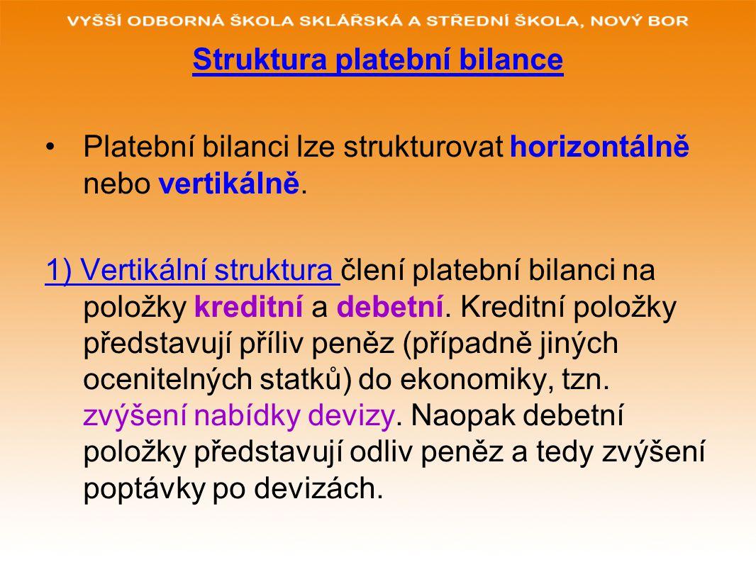 Struktura platební bilance Platební bilanci lze strukturovat horizontálně nebo vertikálně.