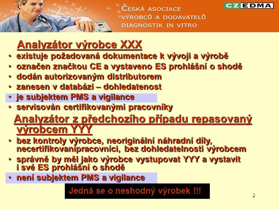 2 Analyzátor výrobce XXX Analyzátor výrobce XXX existuje požadovaná dokumentace k vývoji a výroběexistuje požadovaná dokumentace k vývoji a výrobě označen značkou CE a vystaveno ES prohlášní o shoděoznačen značkou CE a vystaveno ES prohlášní o shodě dodán autorizovaným distributoremdodán autorizovaným distributorem zanesen v databázi – dohledatenostzanesen v databázi – dohledatenost je subjektem PMS a vigilanceje subjektem PMS a vigilance servisován certifikovanými pracovníkyservisován certifikovanými pracovníky Analyzátor z předchozího případu repasovaný výrobcem YYY Analyzátor z předchozího případu repasovaný výrobcem YYY bez kontroly výrobce, neoriginální náhradní díly, necertifikovanípracovníci, bez dohledatelnosti výrobcembez kontroly výrobce, neoriginální náhradní díly, necertifikovanípracovníci, bez dohledatelnosti výrobcem správně by měl jako výrobce vystupovat YYY a vystavit i své ES prohlášní o shoděsprávně by měl jako výrobce vystupovat YYY a vystavit i své ES prohlášní o shodě není subjektem PMS a vigilancenení subjektem PMS a vigilance Jedná se o neshodný výrobek !!!