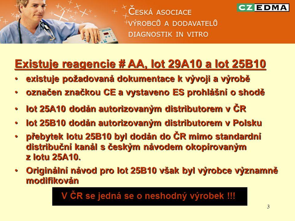 4 Existuje reagencie # BB, lot 25B10 existuje požadovaná dokumentace k vývoji a výroběexistuje požadovaná dokumentace k vývoji a výrobě označen značkou CE a vystaveno ES prohlášní o shoděoznačen značkou CE a vystaveno ES prohlášní o shodě lot 25B10dodán autorizovaným distributorem v Polskulot 25B10 dodán autorizovaným distributorem v Polsku přebytek lotu 25B10byl dodán do ČR mimo standardní distribuční.přebytek lotu 25B10 byl dodán do ČR mimo standardní distribuční.
