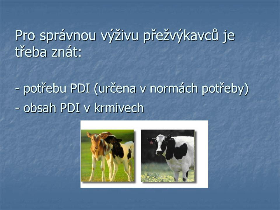 Pro správnou výživu přežvýkavců je třeba znát: - potřebu PDI (určena v normách potřeby) - obsah PDI v krmivech