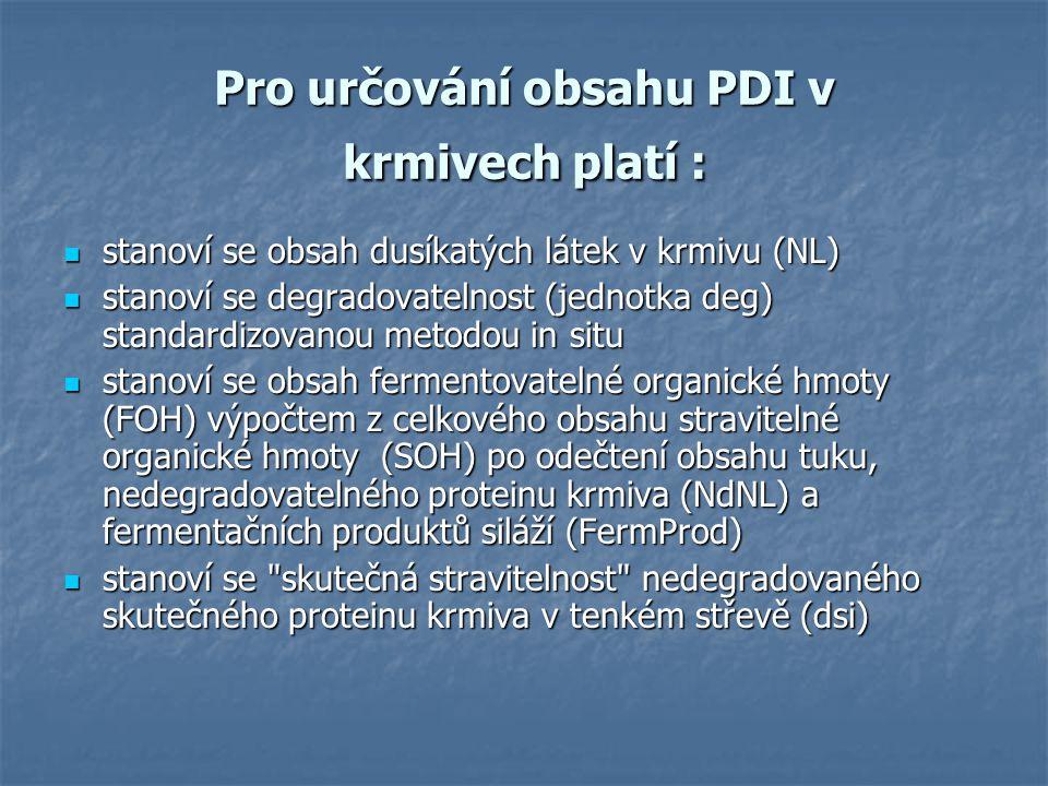 Pro určování obsahu PDI v krmivech platí : stanoví se obsah dusíkatých látek v krmivu (NL) stanoví se obsah dusíkatých látek v krmivu (NL) stanoví se
