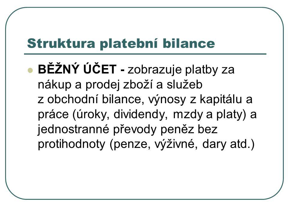 Struktura platební bilance BĚŽNÝ ÚČET - zobrazuje platby za nákup a prodej zboží a služeb z obchodní bilance, výnosy z kapitálu a práce (úroky, dividendy, mzdy a platy) a jednostranné převody peněz bez protihodnoty (penze, výživné, dary atd.)