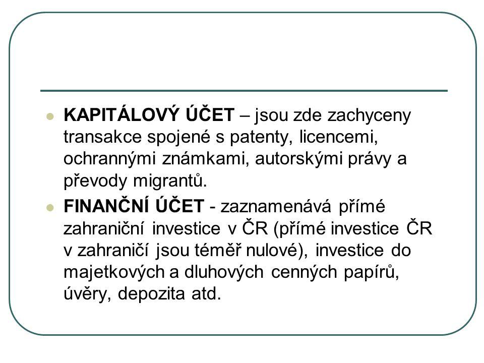 KAPITÁLOVÝ ÚČET – jsou zde zachyceny transakce spojené s patenty, licencemi, ochrannými známkami, autorskými právy a převody migrantů.