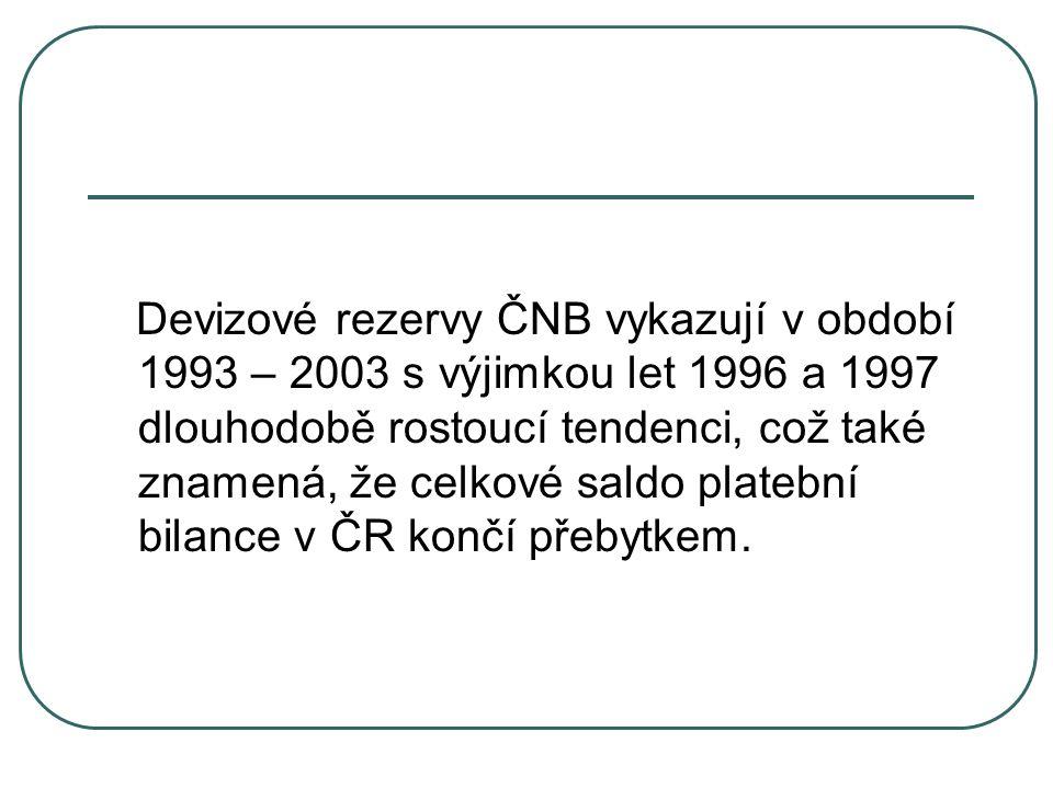 Devizové rezervy ČNB vykazují v období 1993 – 2003 s výjimkou let 1996 a 1997 dlouhodobě rostoucí tendenci, což také znamená, že celkové saldo platební bilance v ČR končí přebytkem.