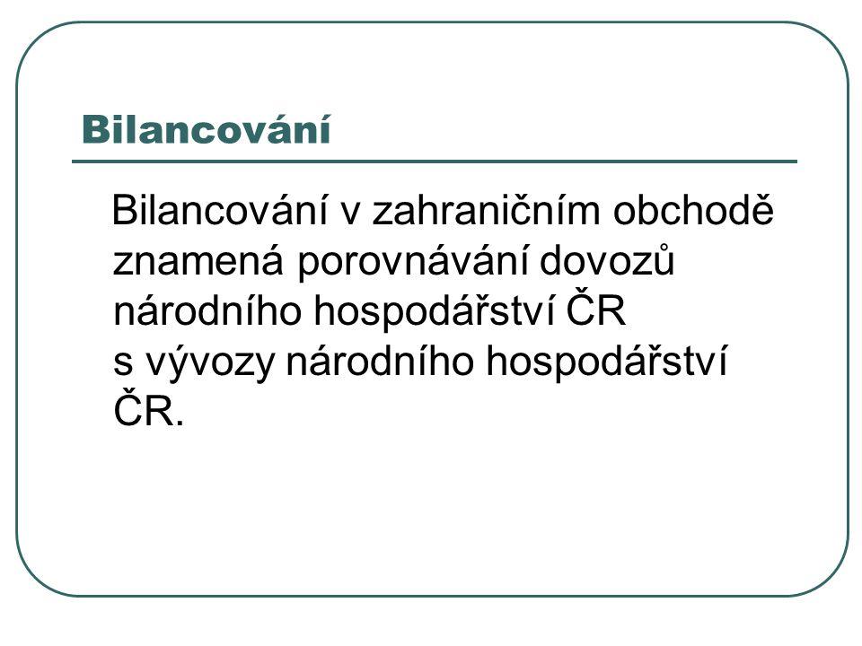Bilancování Bilancování v zahraničním obchodě znamená porovnávání dovozů národního hospodářství ČR s vývozy národního hospodářství ČR.