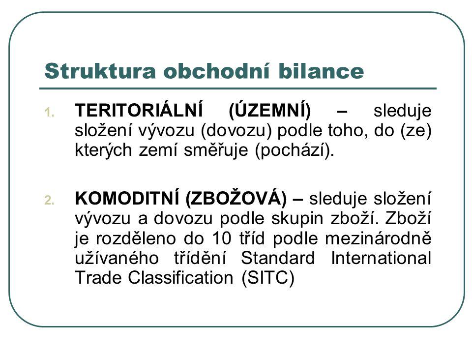 Struktura obchodní bilance 1.