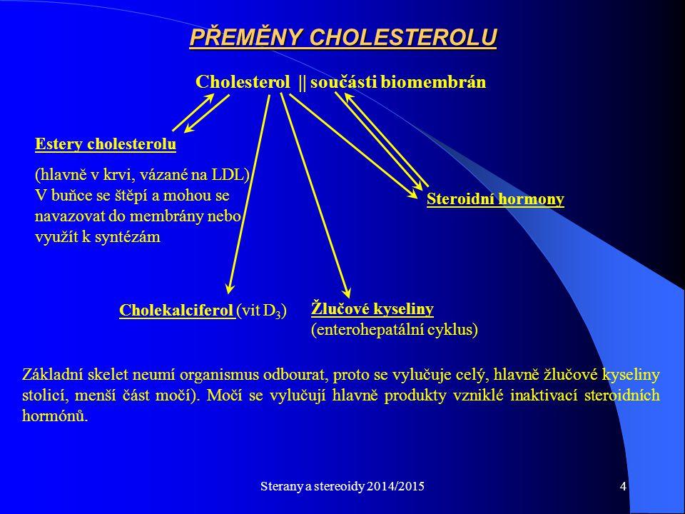 Sterany a stereoidy 2014/20154 Cholesterol || součásti biomembrán PŘEMĚNY CHOLESTEROLU Základní skelet neumí organismus odbourat, proto se vylučuje ce