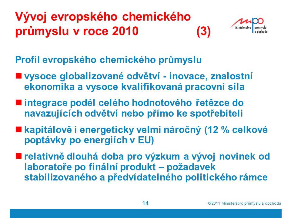  2011  Ministerstvo průmyslu a obchodu 14 Profil evropského chemického průmyslu vysoce globalizované odvětví - inovace, znalostní ekonomika a vysoc