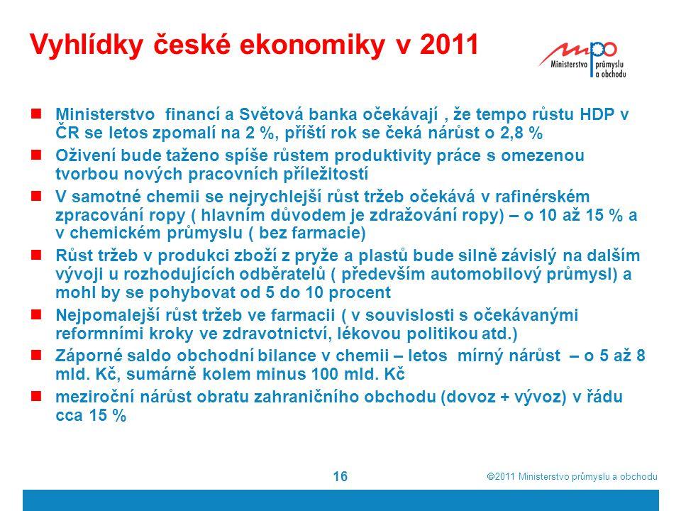  2011  Ministerstvo průmyslu a obchodu 16 Vyhlídky české ekonomiky v 2011 Ministerstvo financí a Světová banka očekávají, že tempo růstu HDP v ČR s