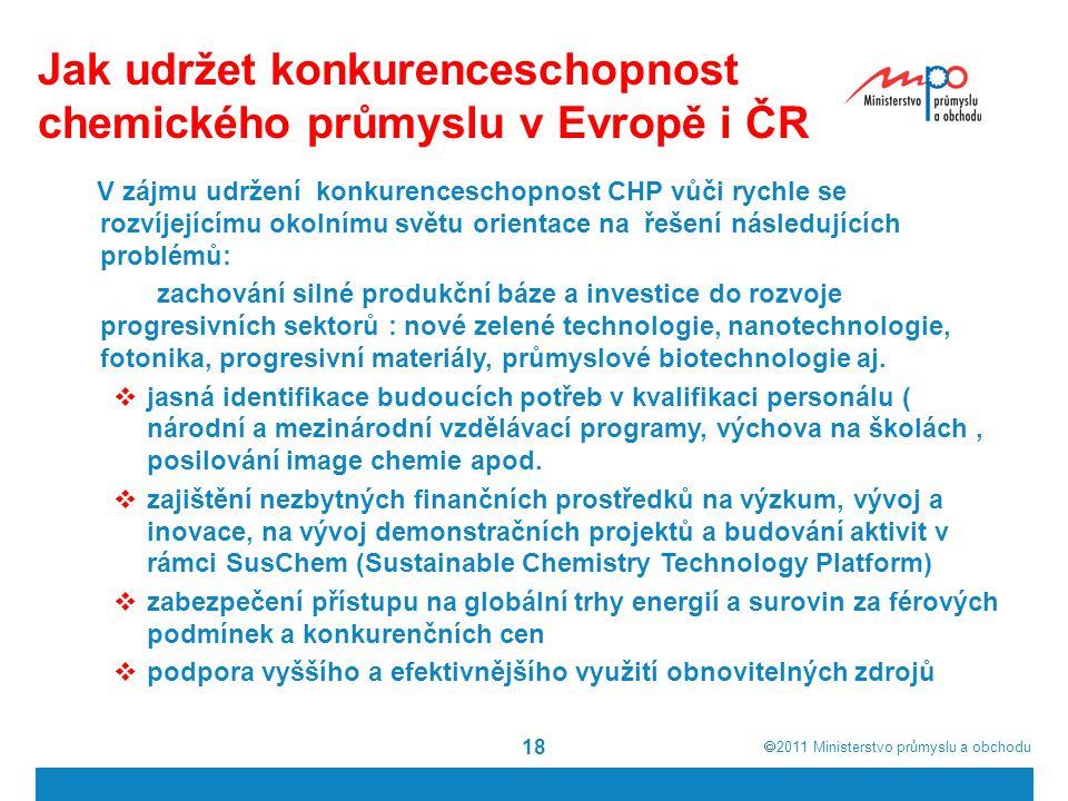  2011  Ministerstvo průmyslu a obchodu 18 Jak udržet konkurenceschopnost chemického průmyslu v Evropě i ČR V zájmu udržení konkurenceschopnost CHP