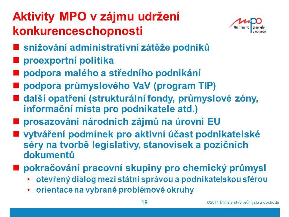  2011  Ministerstvo průmyslu a obchodu 19 Aktivity MPO v zájmu udržení konkurenceschopnosti snižování administrativní zátěže podniků proexportní po