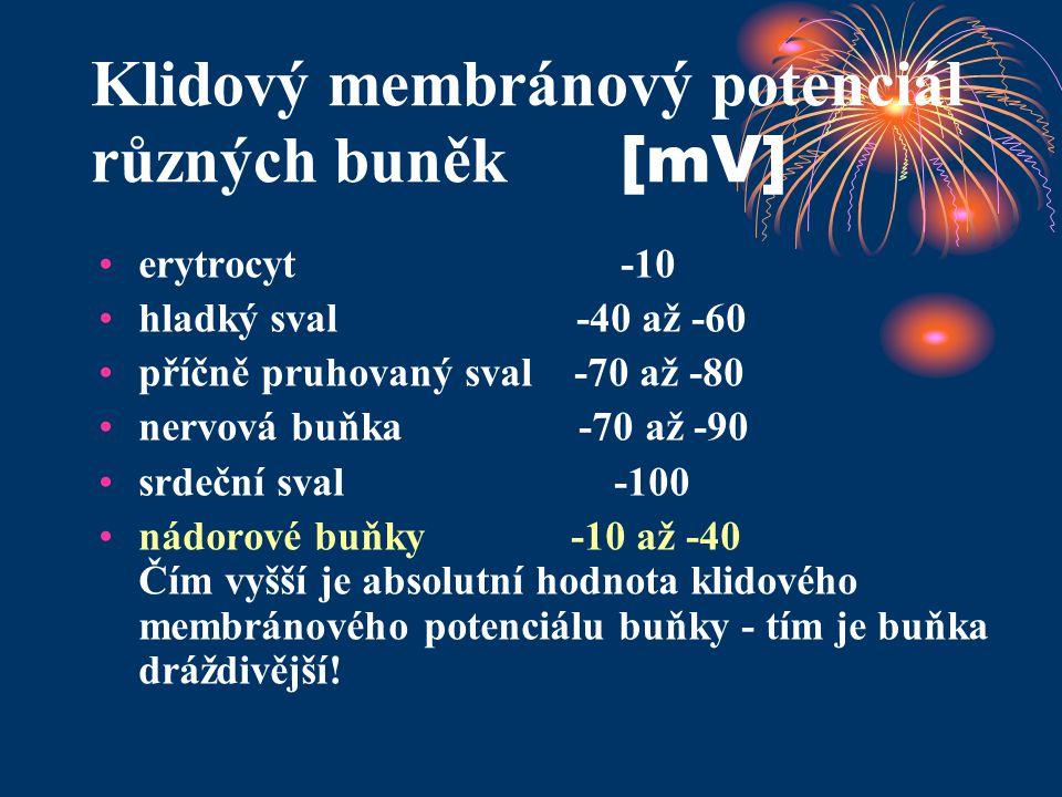 Klidový membránový potenciál různých buněk [mV] erytrocyt -10 hladký sval -40 až -60 příčně pruhovaný sval -70 až -80 nervová buňka -70 až -90 srdeční