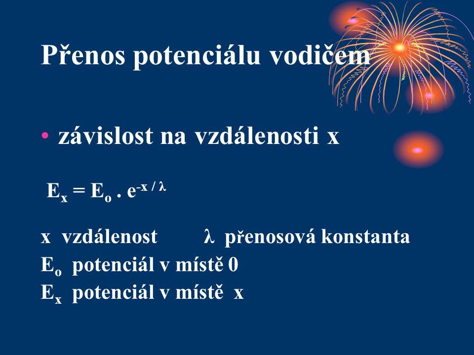 Přenos potenciálu vodičem závislost na vzdálenosti x E x = E o. e -x / λ x vzdálenost λ p ř enosová konstanta E o potenciál v místě 0 E x potenciál v