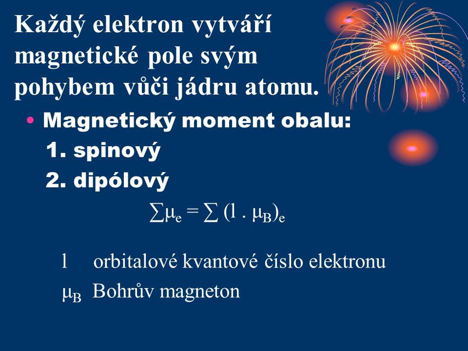 Každý elektron vytváří magnetické pole svým pohybem vůči jádru atomu. Magnetický moment obalu: 1. spinový 2. dipólový ∑μ e = ∑ (l. μ B ) e l orbitalov