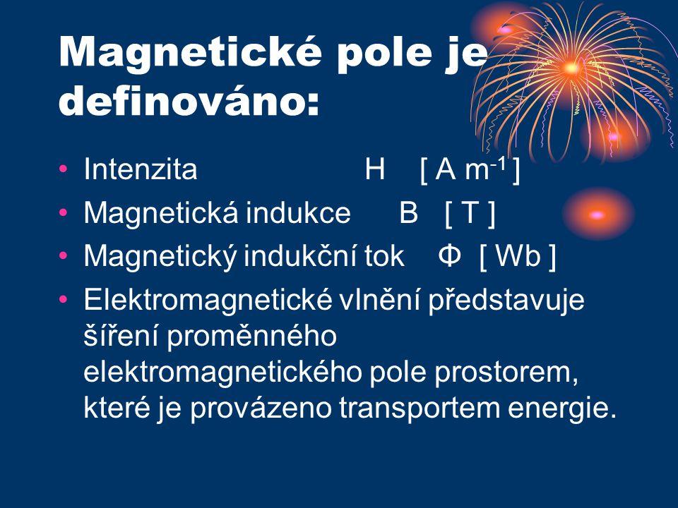 Magnetické pole je definováno: Intenzita H [ A m -1 ] Magnetická indukce B [ T ] Magnetický indukční tok Φ [ Wb ] Elektromagnetické vlnění představuje