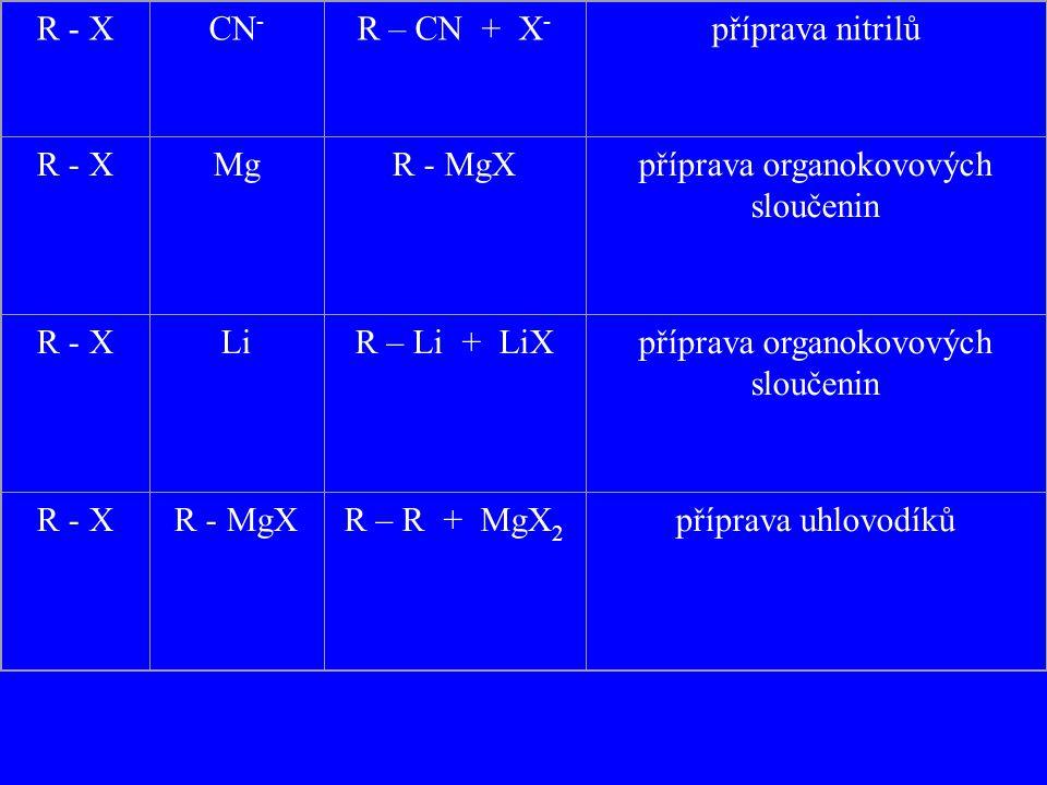 R - XCN - R – CN + X - příprava nitrilů R - XMgR - MgXpříprava organokovových sloučenin R - XLiR – Li + LiXpříprava organokovových sloučenin R - XR -
