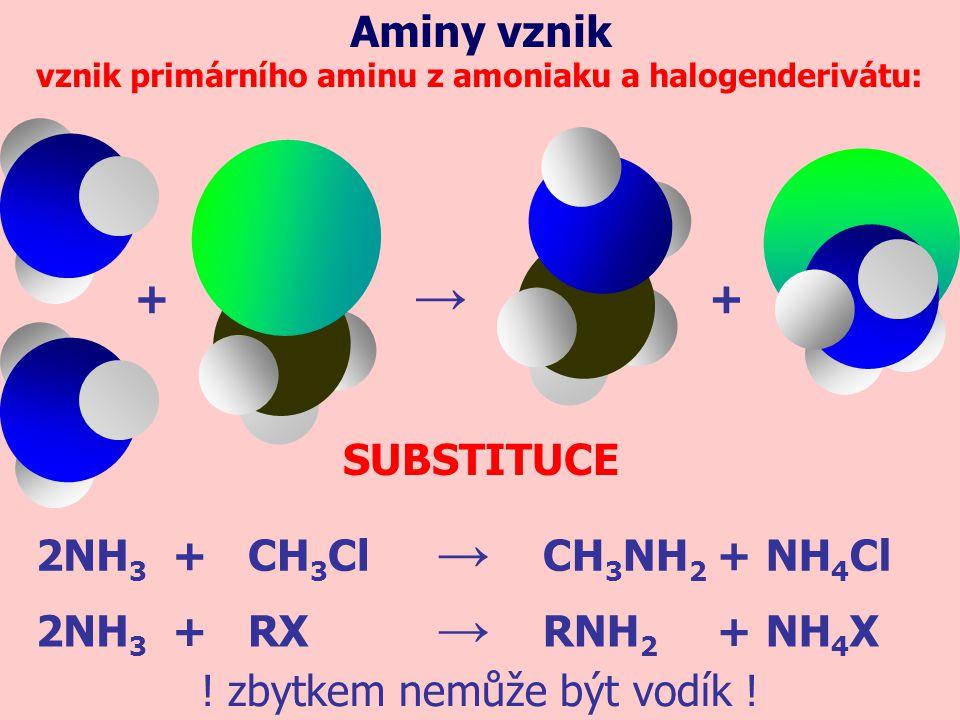 Aminy vznik vznik sekundárního aminu z amoniaku, halogenderivátu a primárního aminu: .