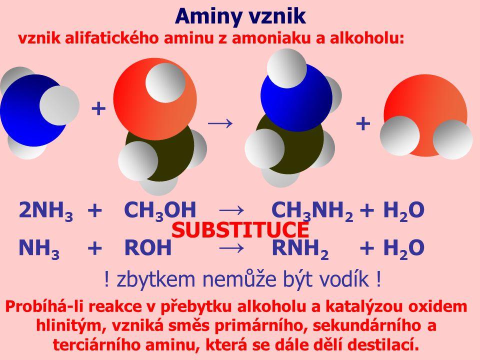 Aminy vznik vznik alifatického aminu z amoniaku a alkoholu: .