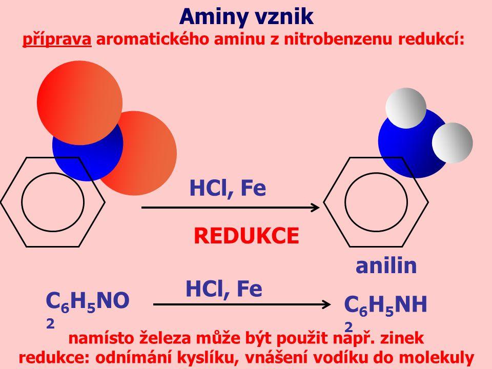 Aminy vznik výroba aromatického aminu z nitrobenzenu redukcí: H 2, Cu reakce je klasickou hydrogenací – vnášení vodíku probíhá za zvýšeného tlaku REDUKCE