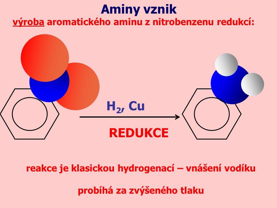 CH 3 NH 2 jsou to zásady, protolytická reakce s vodou: Aminy chemické vlastnosti + + H 2 O → CH 3 NH 3 + OH +- → + RNH 2 + H 2 O → RNH 3 + OH +- alifatické aminy jsou silnějšími zásadami než amoniak aromatické jsou naopak slabší zásady než amoniak