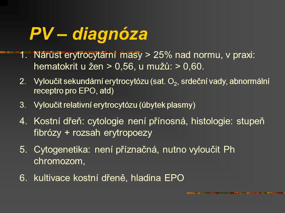 PV – diagnóza 1.Nárůst erytrocytární masy > 25% nad normu, v praxi: hematokrit u žen > 0,56, u mužů: > 0,60.