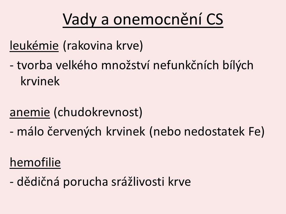 Vady a onemocnění CS leukémie (rakovina krve) - tvorba velkého množství nefunkčních bílých krvinek anemie (chudokrevnost) - málo červených krvinek (nebo nedostatek Fe) hemofilie - dědičná porucha srážlivosti krve