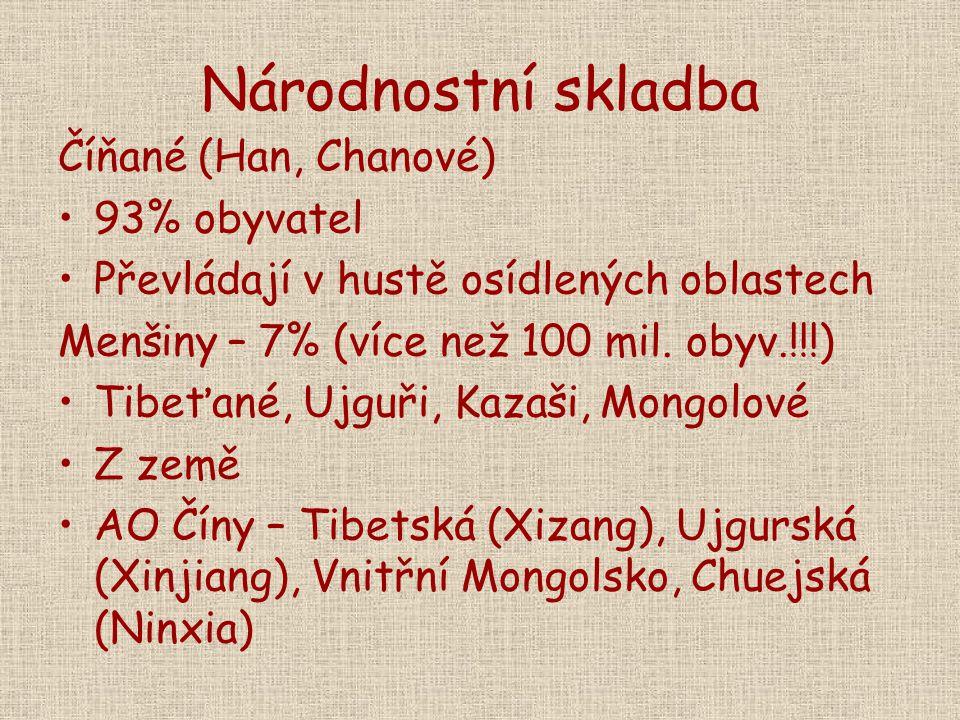 Národnostní skladba Číňané (Han, Chanové) 93% obyvatel Převládají v hustě osídlených oblastech Menšiny – 7% (více než 100 mil. obyv.!!!) Tibeťané, Ujg