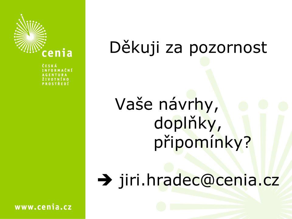 Děkuji za pozornost Vaše návrhy, doplňky, připomínky  jiri.hradec@cenia.cz