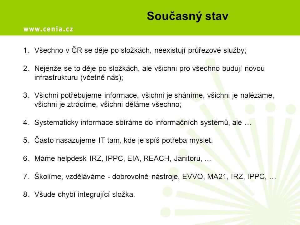 Současný stav 1.Všechno v ČR se děje po složkách, neexistují průřezové služby; 2.Nejenže se to děje po složkách, ale všichni pro všechno budují novou infrastrukturu (včetně nás); 3.Všichni potřebujeme informace, všichni je sháníme, všichni je nalézáme, všichni je ztrácíme, všichni děláme všechno; 4.Systematicky informace sbíráme do informačních systémů, ale … 5.Často nasazujeme IT tam, kde je spíš potřeba myslet.