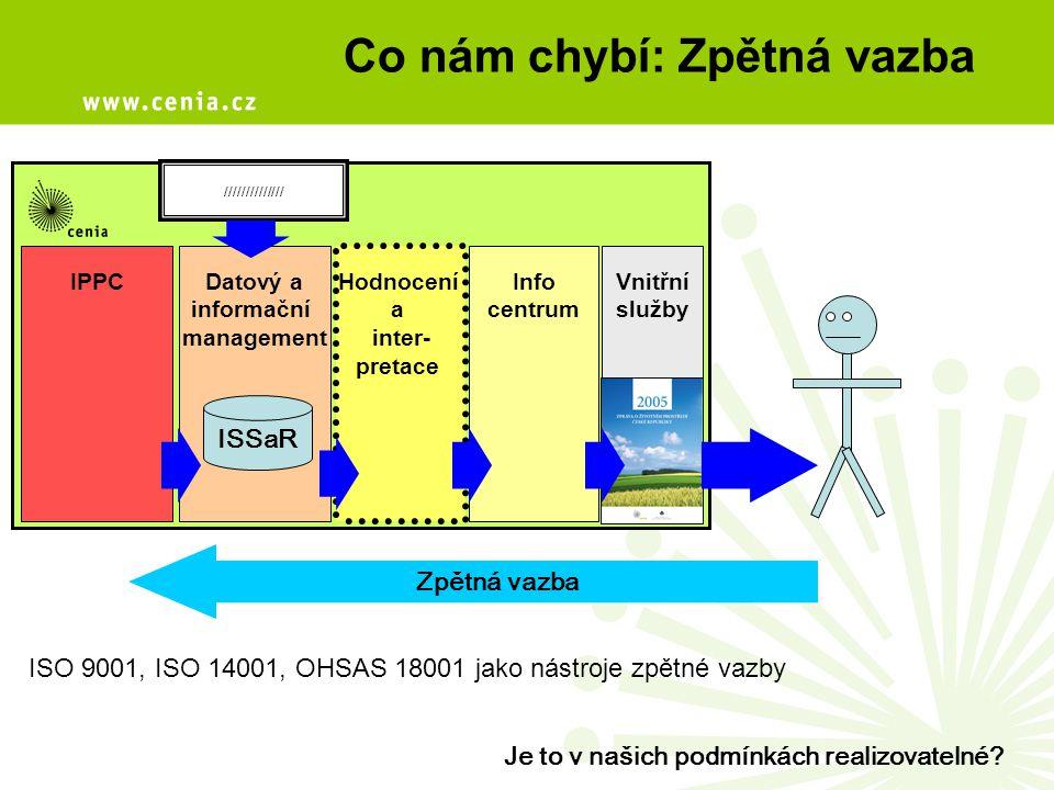 Co nám chybí: Zpětná vazba IPPCDatový a informační management ISSaR Hodnocení a inter- pretace Vnitřní služby Info centrum ////////////// ISSaR Zpětná vazba Je to v našich podmínkách realizovatelné.