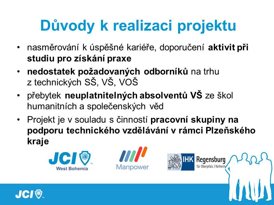 Důvody k realizaci projektu nasměrování k úspěšné kariéře, doporučení aktivit při studiu pro získání praxe nedostatek požadovaných odborníků na trhu z technických SŠ, VŠ, VOŠ přebytek neuplatnitelných absolventů VŠ ze škol humanitních a společenských věd Projekt je v souladu s činností pracovní skupiny na podporu technického vzdělávání v rámci Plzeňského kraje