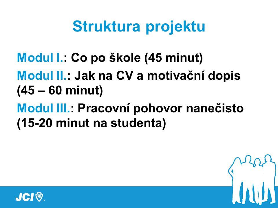 Struktura projektu Modul I.: Co po škole (45 minut) Modul II.: Jak na CV a motivační dopis (45 – 60 minut) Modul III.: Pracovní pohovor nanečisto (15-20 minut na studenta)
