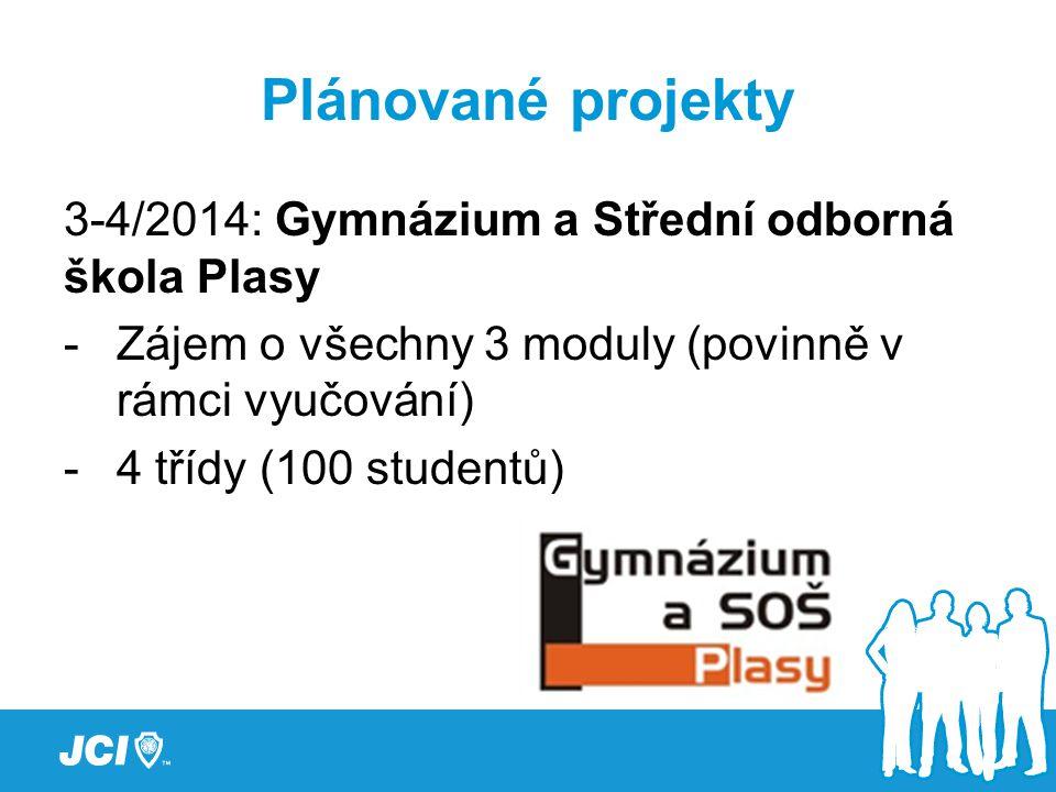 Plánované projekty 3-4/2014: Gymnázium a Střední odborná škola Plasy -Zájem o všechny 3 moduly (povinně v rámci vyučování) -4 třídy (100 studentů)