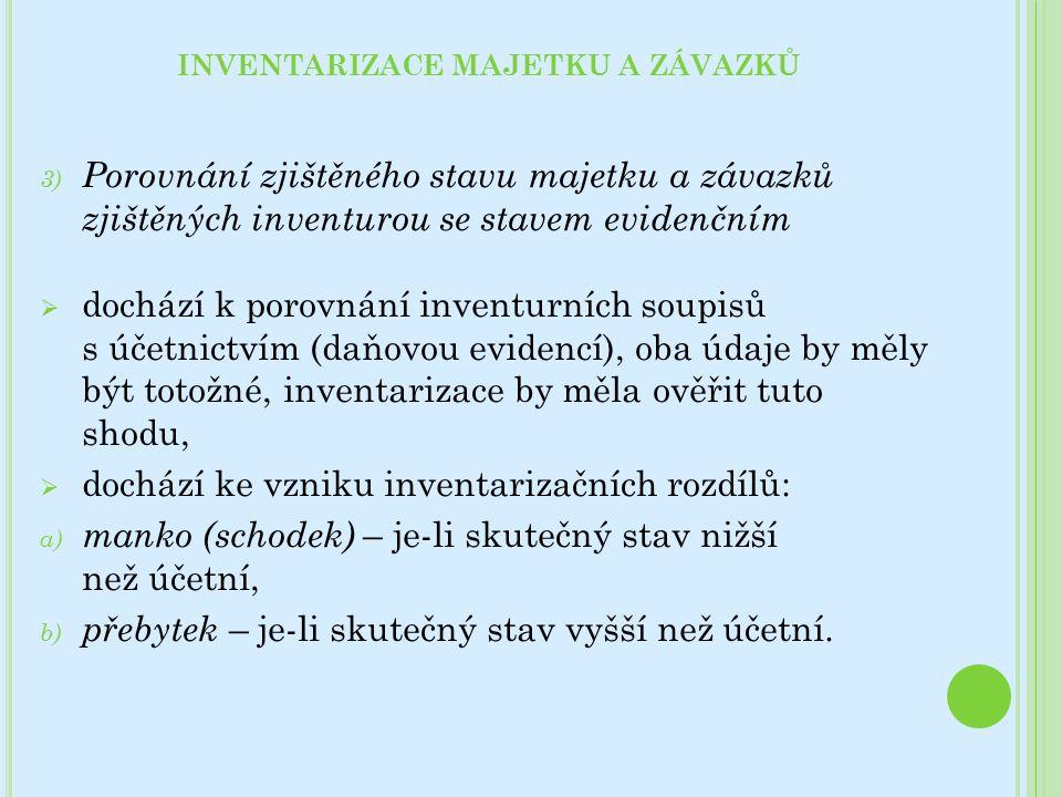 3) Porovnání zjištěného stavu majetku a závazků zjištěných inventurou se stavem evidenčním  dochází k porovnání inventurních soupisů s účetnictvím (daňovou evidencí), oba údaje by měly být totožné, inventarizace by měla ověřit tuto shodu,  dochází ke vzniku inventarizačních rozdílů: a) manko (schodek) – je-li skutečný stav nižší než účetní, b) přebytek – je-li skutečný stav vyšší než účetní.