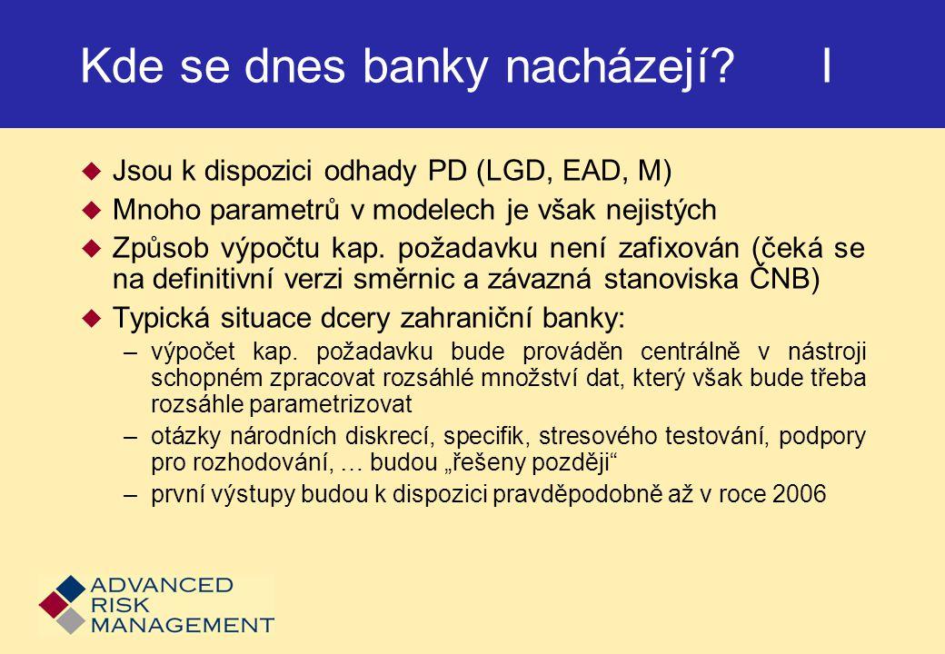 Kde se dnes banky nacházejí.