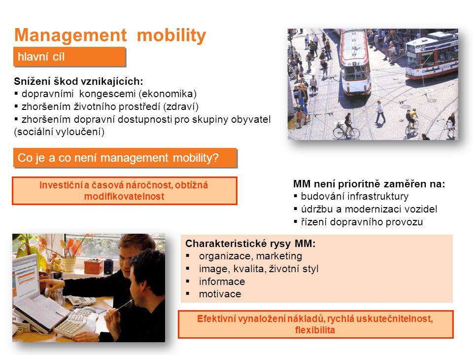 Management mobility hlavní cíl Snížení škod vznikajících:  dopravními kongescemi (ekonomika)  zhoršením životního prostředí (zdraví)  zhoršením dopravní dostupnosti pro skupiny obyvatel (sociální vyloučení) MM není prioritně zaměřen na:  budování infrastruktury  údržbu a modernizaci vozidel  řízení dopravního provozu Co je a co není management mobility.