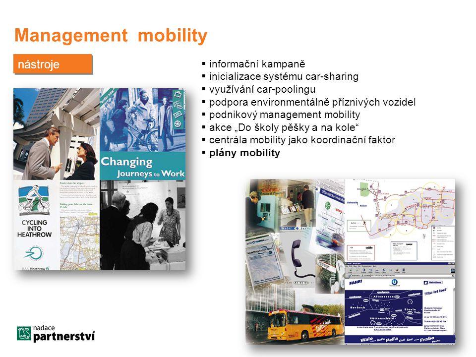 """Management mobility nástroje  informační kampaně  inicializace systému car-sharing  využívání car-poolingu  podpora environmentálně příznivých vozidel  podnikový management mobility  akce """"Do školy pěšky a na kole  centrála mobility jako koordinační faktor  plány mobility"""